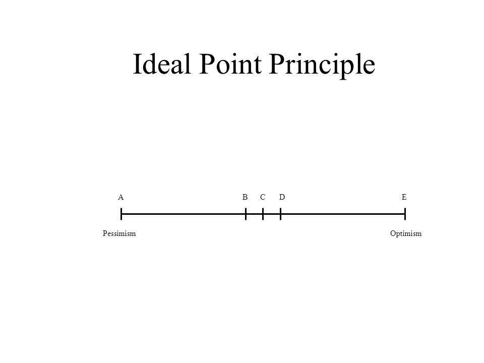Ideal Point Principle PessimismOptimism ABCDE