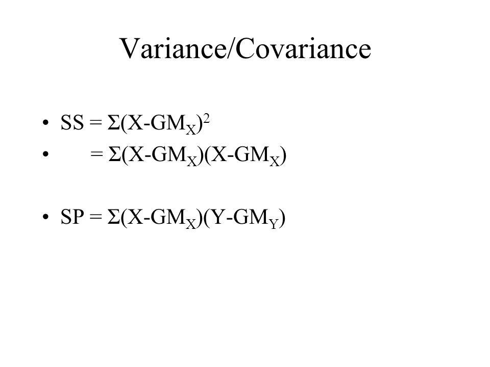 Variance/Covariance SS = Σ(X-GM X ) 2 = Σ(X-GM X )(X-GM X ) SP = Σ(X-GM X )(Y-GM Y )