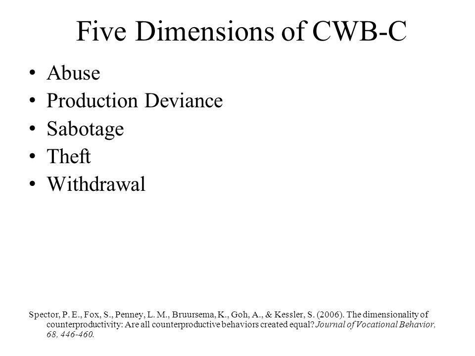 Five Dimensions of CWB-C Abuse Production Deviance Sabotage Theft Withdrawal Spector, P. E., Fox, S., Penney, L. M., Bruursema, K., Goh, A., & Kessler