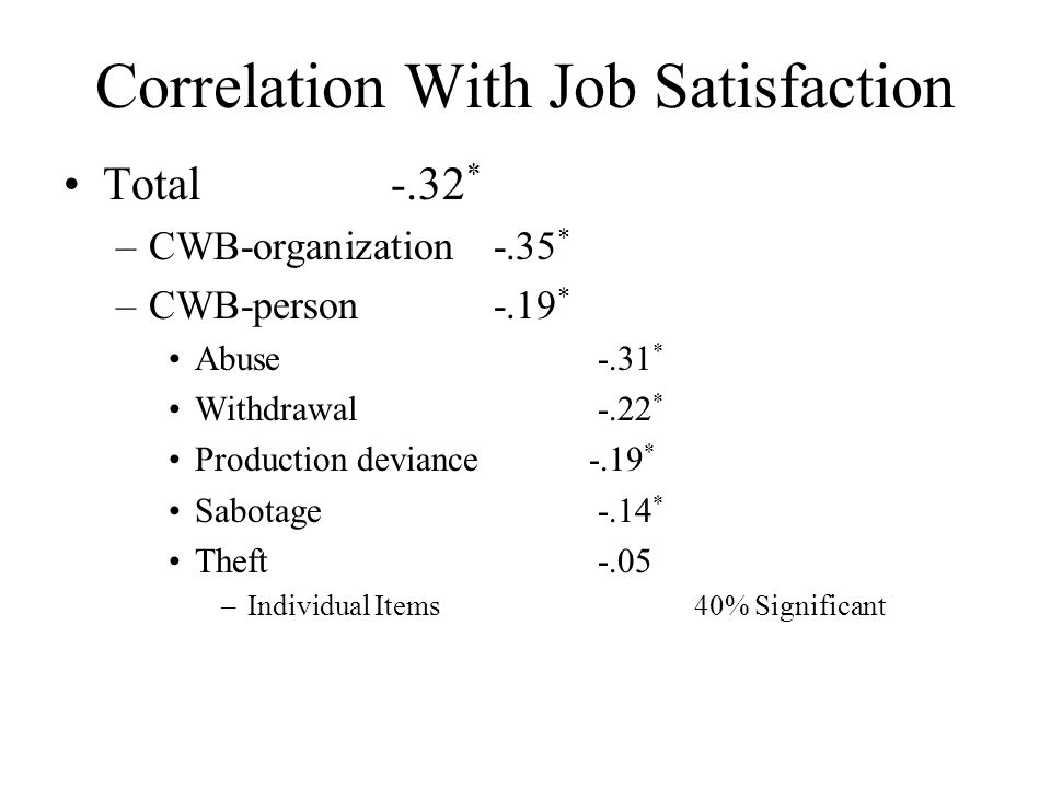 Correlation With Job Satisfaction Total -.32 * –CWB-organization -.35 * –CWB-person -.19 * Abuse -.31 * Withdrawal -.22 * Production deviance -.19 * S