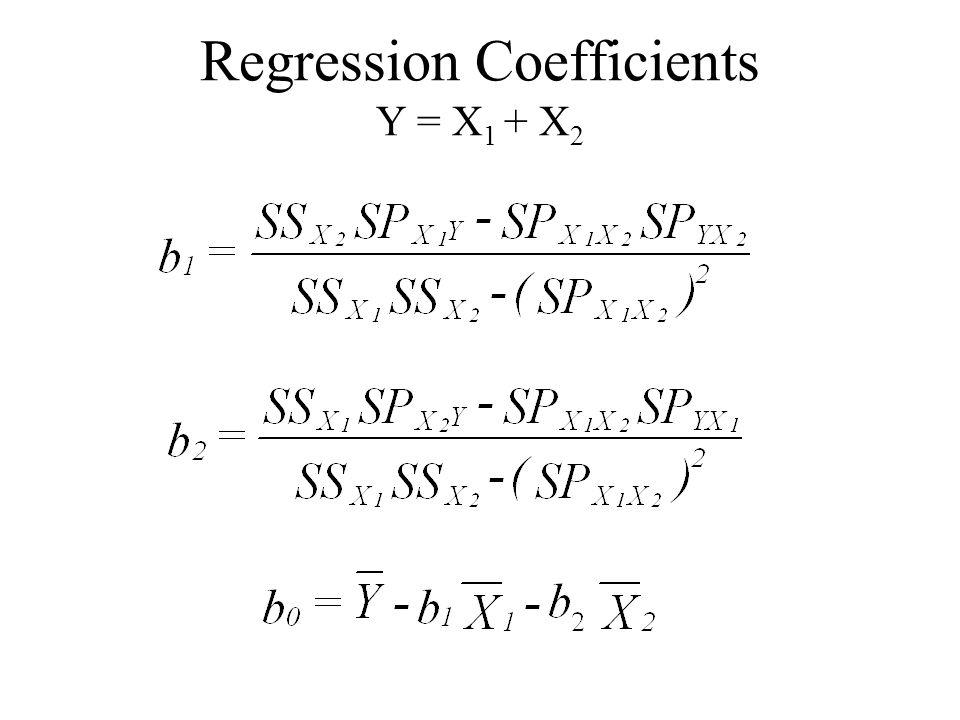 Regression Coefficients Y = X 1 + X 2