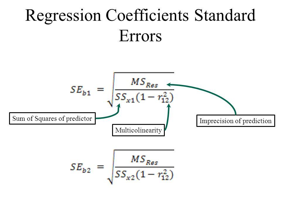 Imprecision of prediction Sum of Squares of predictor Multicolinearity