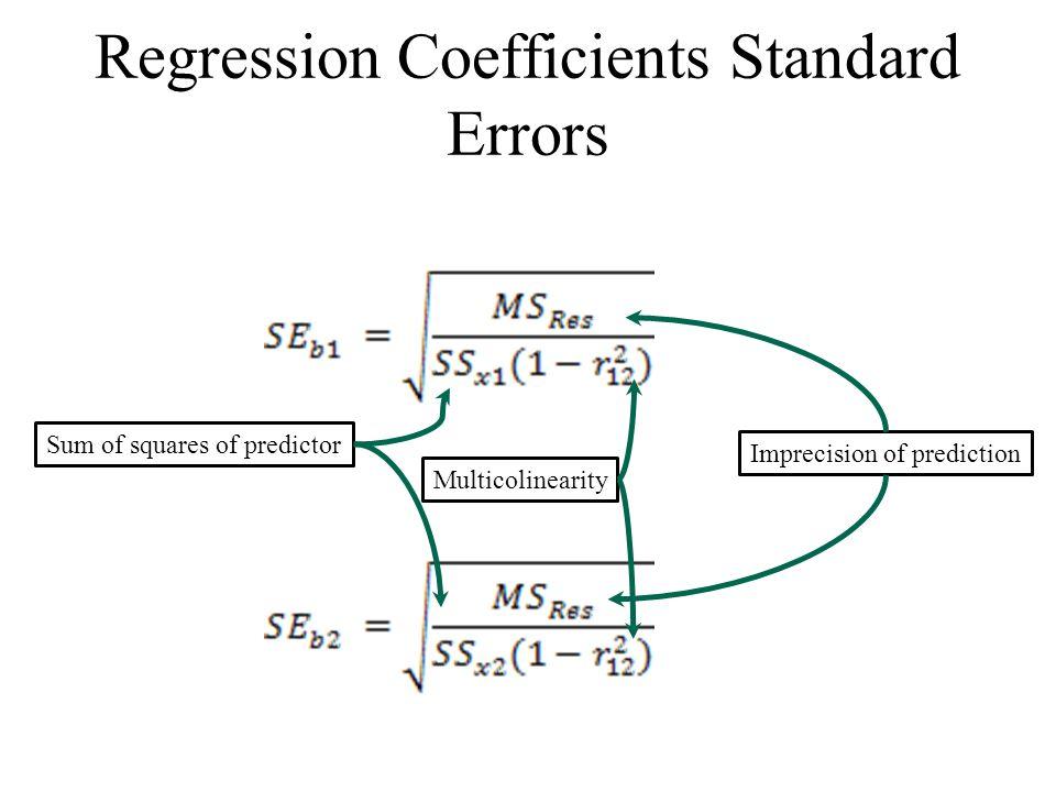Regression Coefficients Standard Errors Imprecision of prediction Sum of squares of predictor Multicolinearity