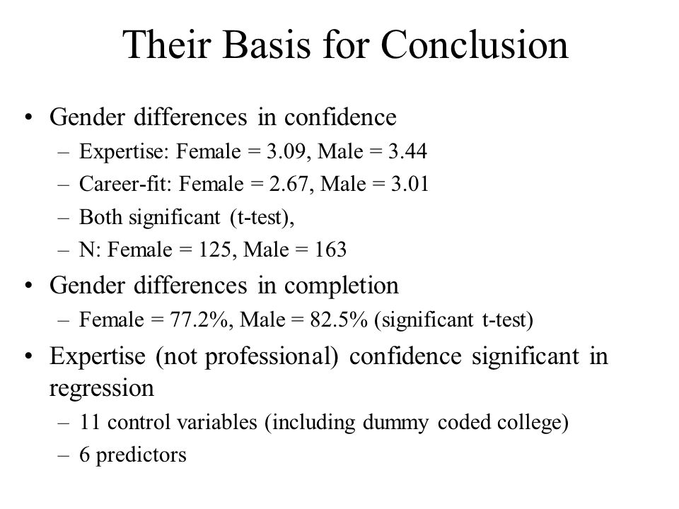 Their Basis for Conclusion Gender differences in confidence –Expertise: Female = 3.09, Male = 3.44 –Career-fit: Female = 2.67, Male = 3.01 –Both signi