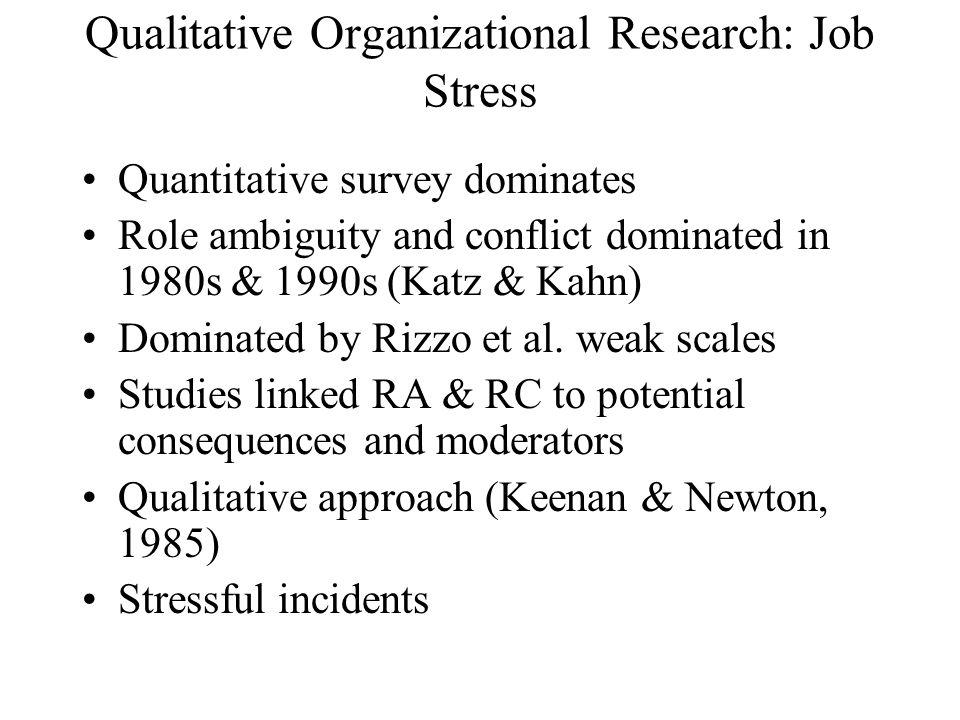 Qualitative Organizational Research: Job Stress Quantitative survey dominates Role ambiguity and conflict dominated in 1980s & 1990s (Katz & Kahn) Dom