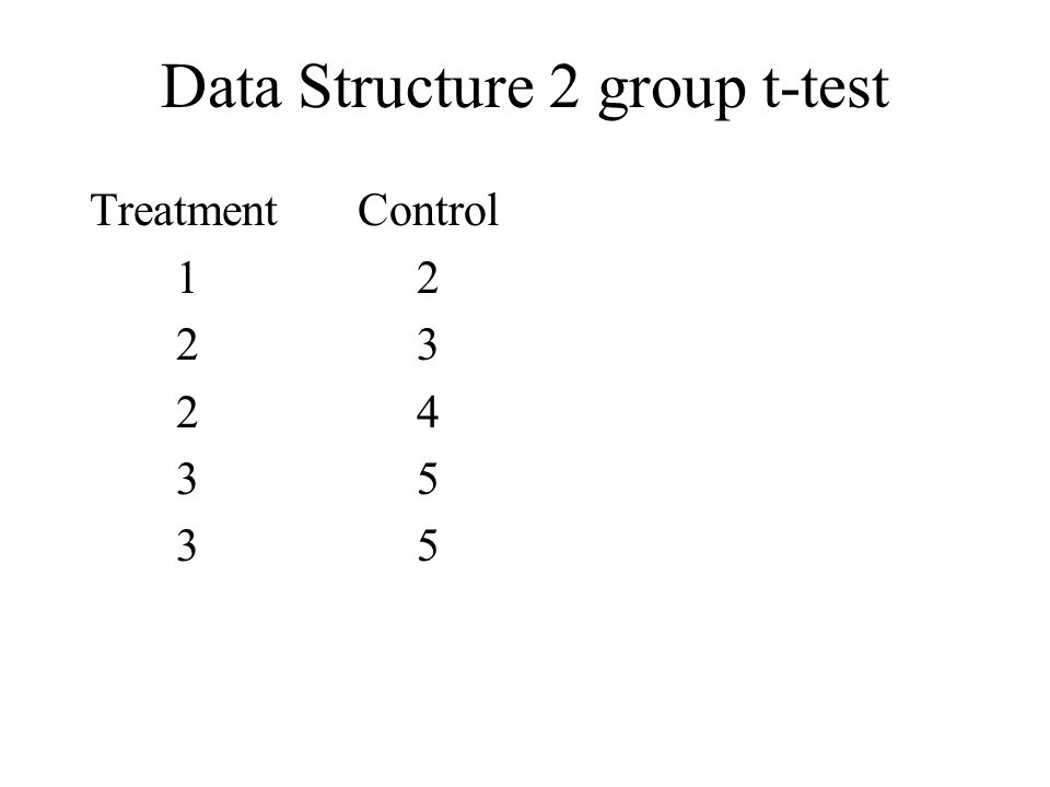 Data Structure 2 group t-test Treatment Control 1 2 2 3 2 4 3 5
