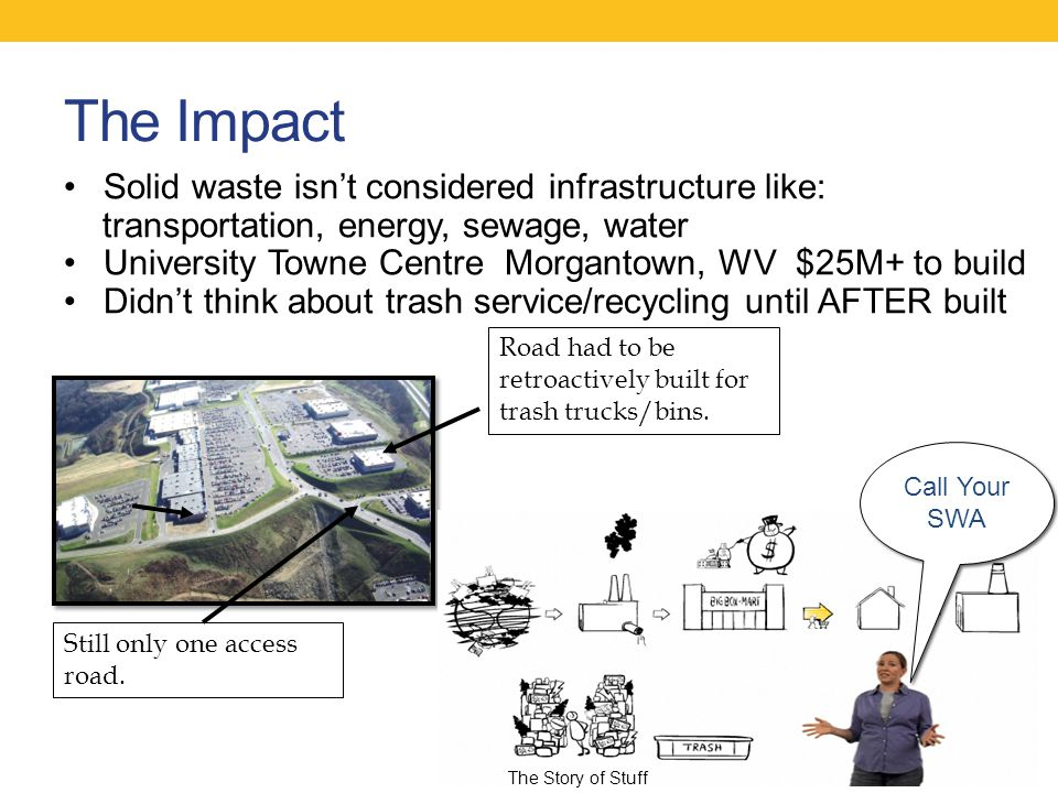The Impact Solid waste isn't considered infrastructure like: transportation, energy, sewage, water University Towne Centre Morgantown, WV $25M+ to build Didn't think about trash service/recycling until AFTER built Road had to be retroactively built for trash trucks/bins.