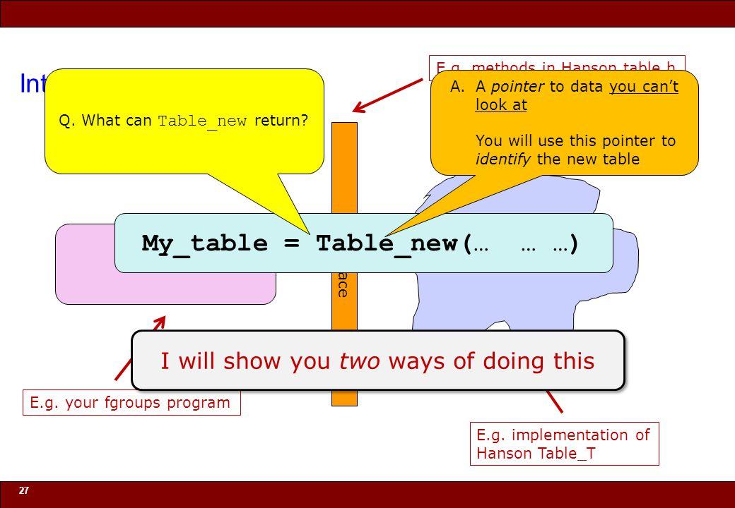 © 2010 Noah Mendelsohn Interfaces 27 Interface Implementation Client E.g.