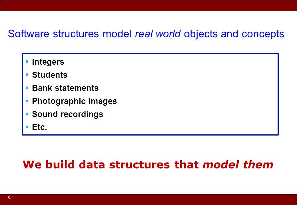 © 2010 Noah Mendelsohn Interfaces 26 Interface Implementation Client E.g.