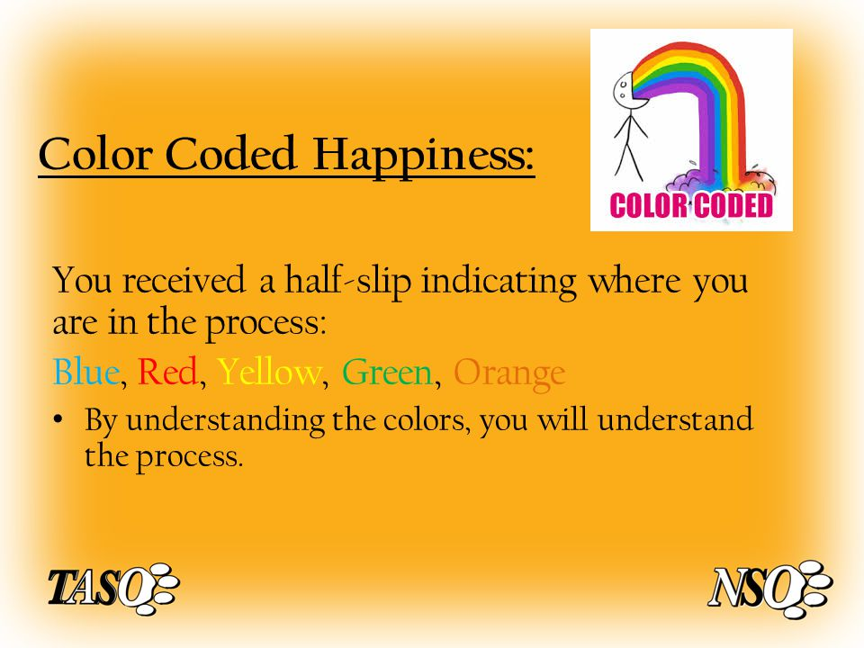 Color Coded Happiness: You received a half-slip indicating where you are in the process: Blue, Red, Yellow, Green, Orange By understanding the colors, you will understand the process.