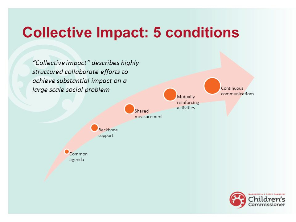 Collective Impact: 5 conditions Common agenda Backbone support Shared measurement Mutually reinforcing activities Continuous communications Collective impact describes highly structured collaborate efforts to achieve substantial impact on a large scale social problem