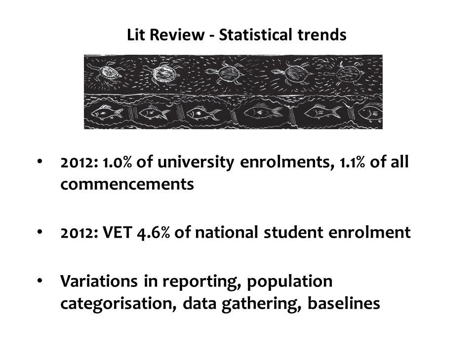 Lit Review - Statistical trends 2012: 1.0% of university enrolments, 1.1% of all commencements 2012: VET 4.6% of national student enrolment Variations