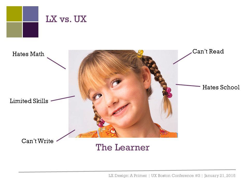 LX vs. UX LX Design: A Primer | UX Boston Conference #3 | January 21, 2015 The Learner Can't Read Can't Write Hates Math Hates School Limited Skills