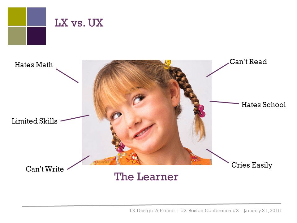 LX vs. UX LX Design: A Primer | UX Boston Conference #3 | January 21, 2015 The Learner Can't Read Can't Write Hates Math Hates School Cries Easily Lim