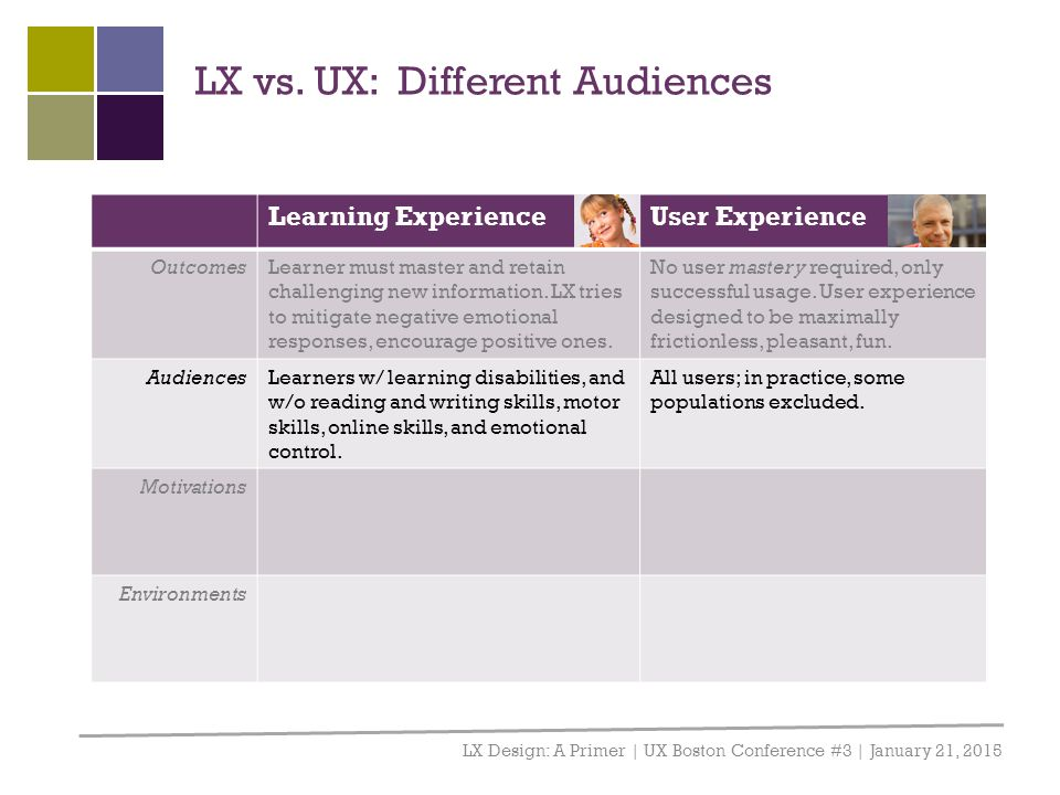 LX vs. UX: Different Audiences LX Design: A Primer | UX Boston Conference #3 | January 21, 2015 Learning ExperienceUser Experience OutcomesLearner mus