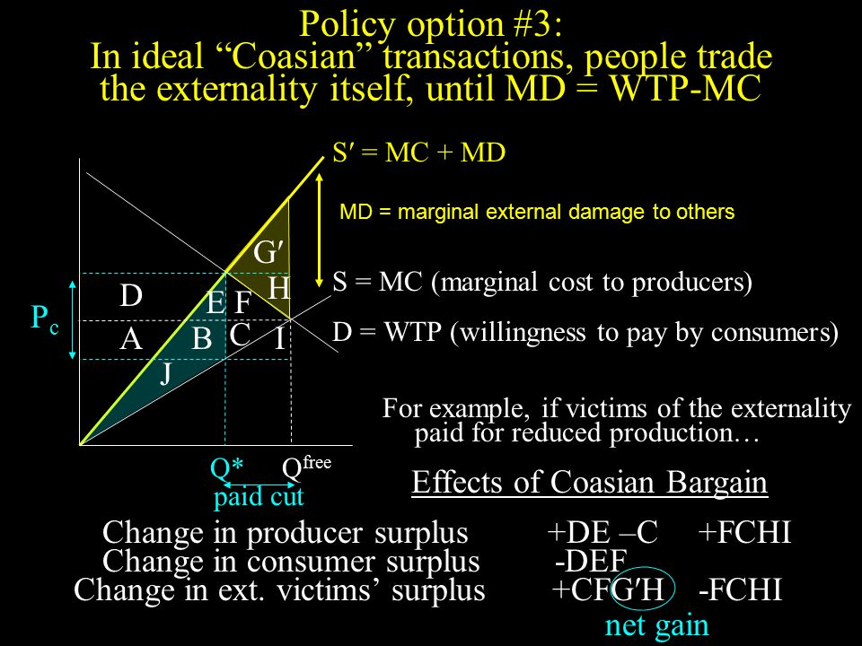 Policy option #3: In ideal Coasian transactions, people trade the externality itself, until MD = WTP-MC S′ = MC + MD Q*Q free MD = marginal external damage to others Change in producer surplus Effects of Coasian Bargain +DE –C H Change in consumer surplus-DEF Change in ext.