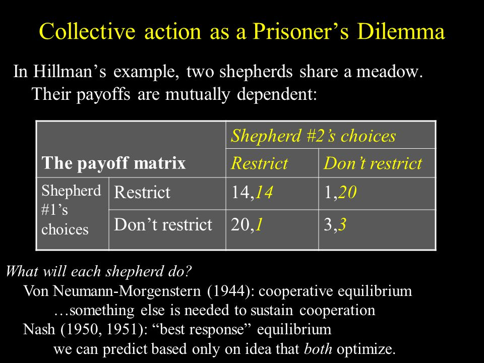 Collective action as a Prisoner's Dilemma In Hillman's example, two shepherds share a meadow.