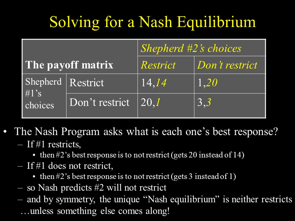 Solving for a Nash Equilibrium The payoff matrix Shepherd #2's choices RestrictDon't restrict Shepherd #1's choices Restrict14,141,20 Don't restrict20,13,3 The Nash Program asks what is each one's best response.