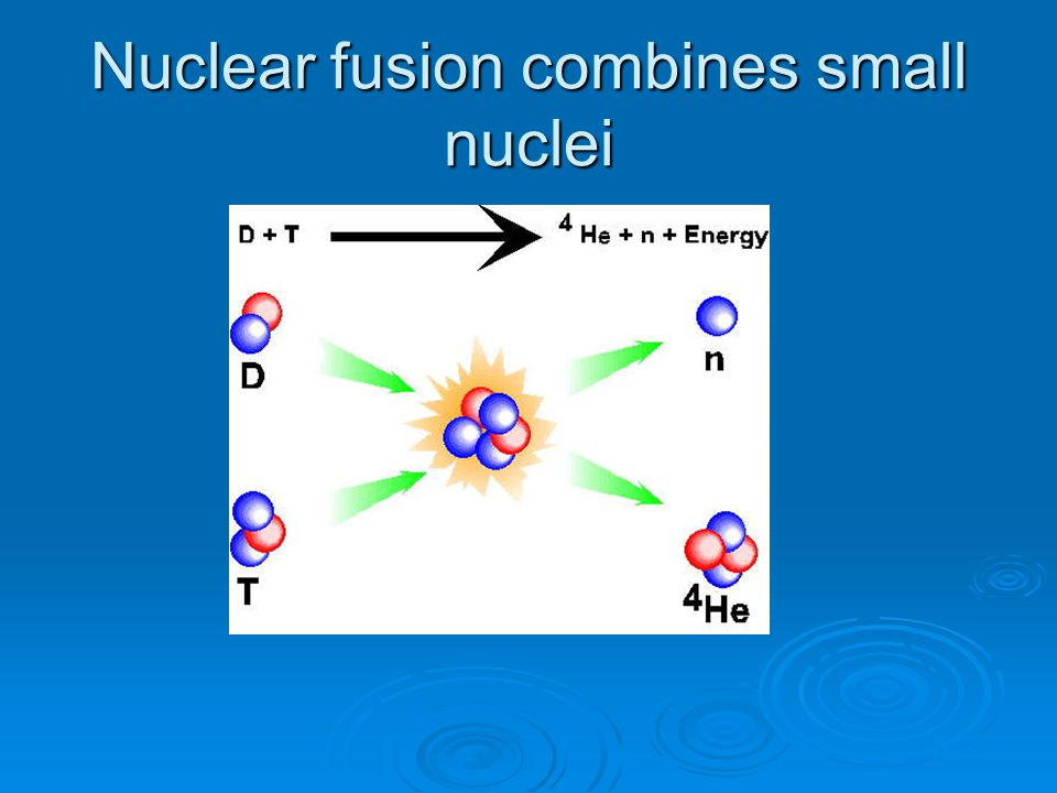 Nuclear fusion combines small nuclei