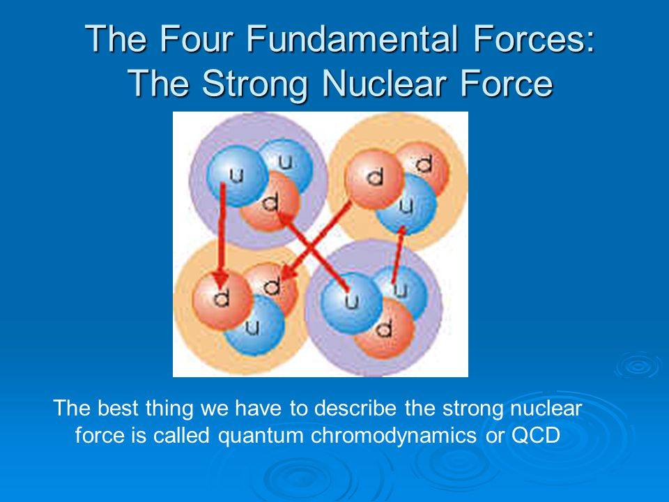 The Four Fundamental Forces: The Strong Nuclear Force The best thing we have to describe the strong nuclear force is called quantum chromodynamics or QCD