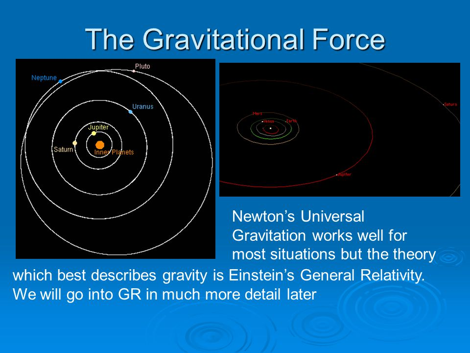 The Gravitational Force which best describes gravity is Einstein's General Relativity.
