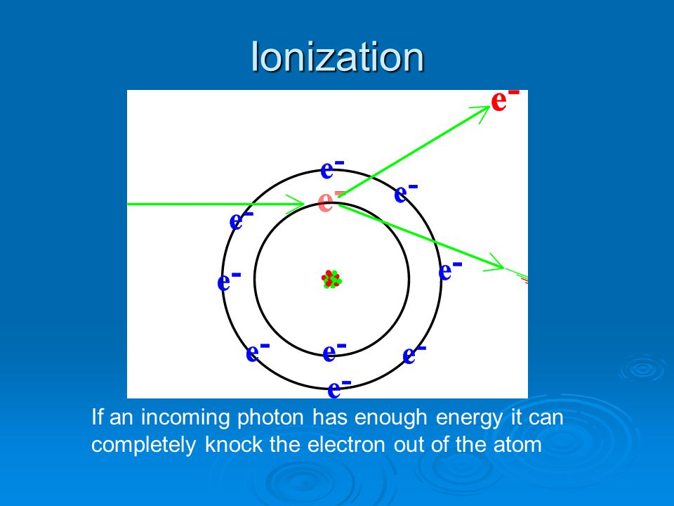 Ionization If an incoming photon has enough energy it can completely knock the electron out of the atom