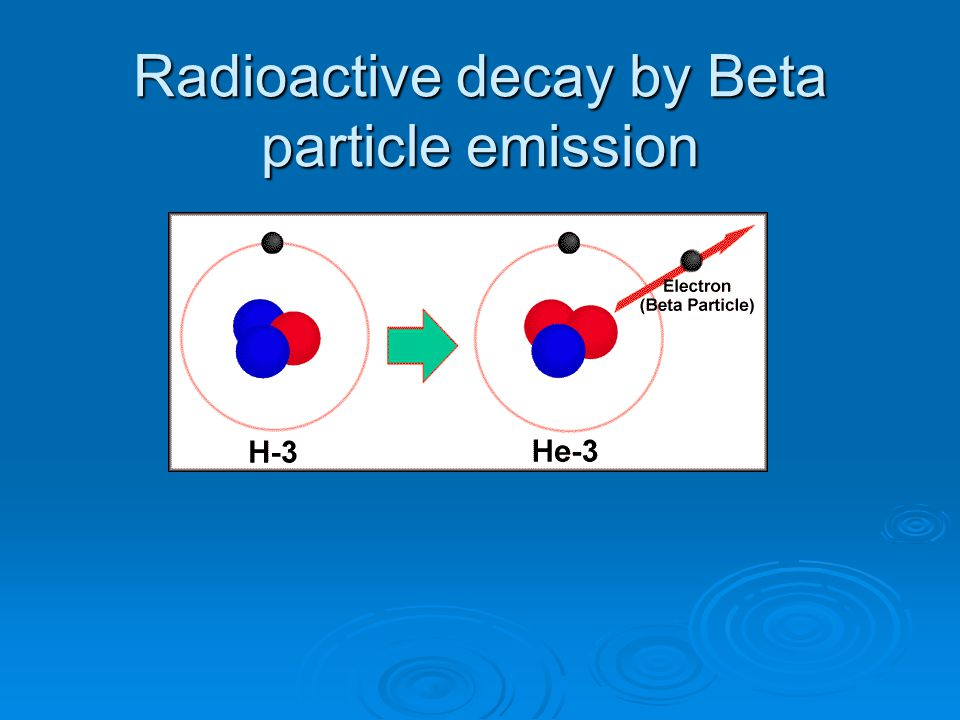 Radioactive decay by Beta particle emission