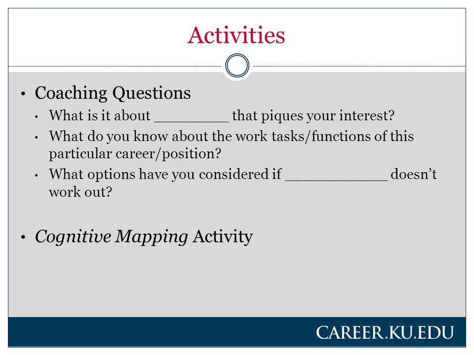 Activities Coaching Questions What is it about ________ that piques your interest.