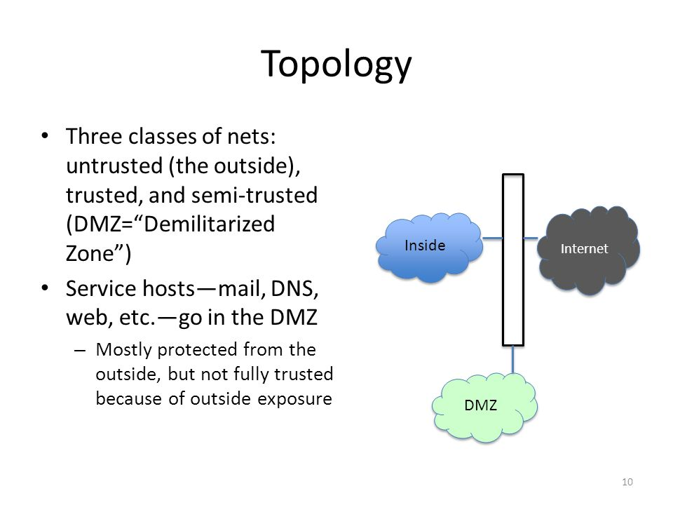 Topology Three classes of nets: untrusted (the outside), trusted, and semi-trusted (DMZ= Demilitarized Zone ) Service hosts—mail, DNS, web, etc.—go in the DMZ – Mostly protected from the outside, but not fully trusted because of outside exposure 10 Inside DMZ Internet