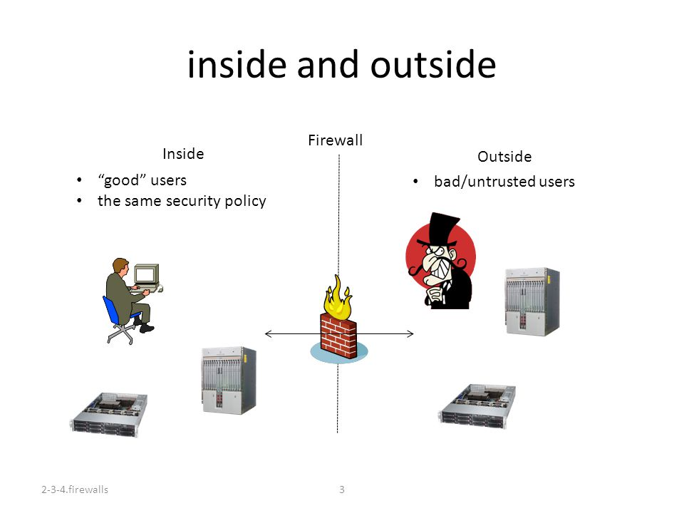 Why Use Firewalls.