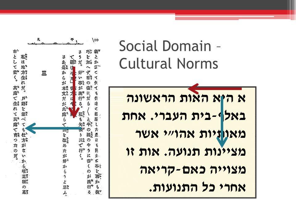 Social Domain – Cultural Norms