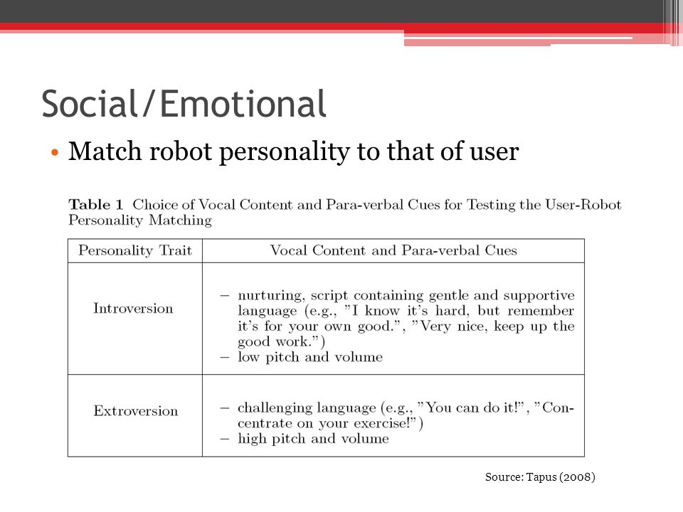 Social/Emotional Match robot personality to that of user Source: Tapus (2008)
