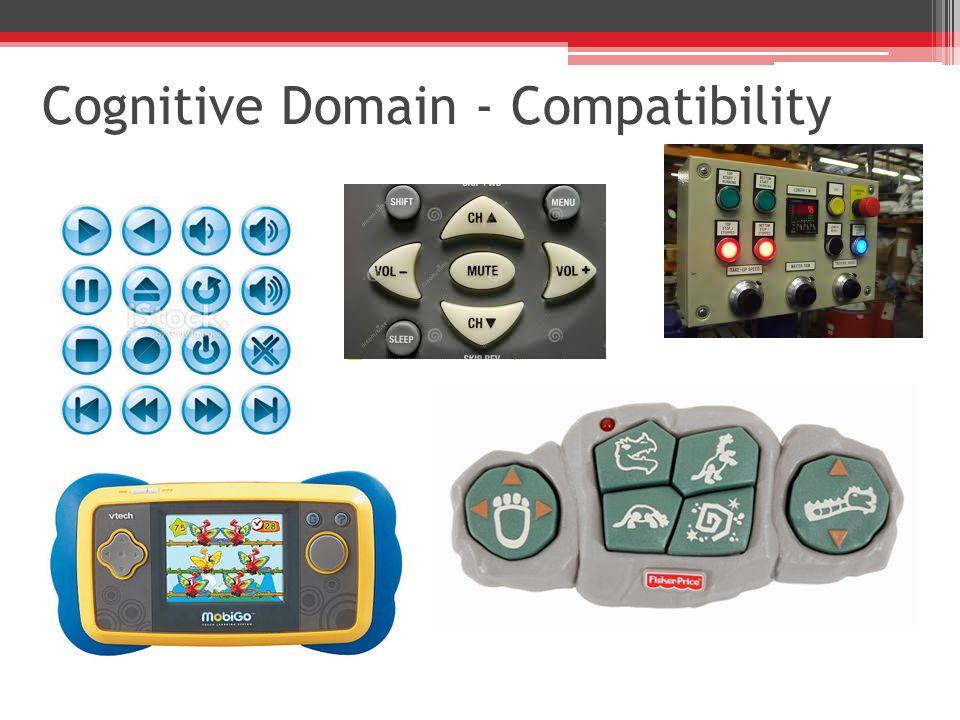 Cognitive Domain - Compatibility