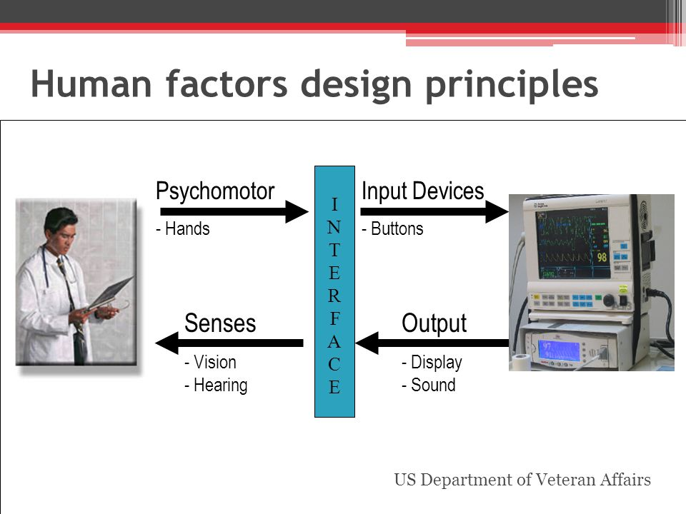 Human factors design principles Senses - Vision - Hearing Psychomotor - Hands Input Devices - Buttons Output - Display - Sound INTERFACEINTERFACE US Department of Veteran Affairs