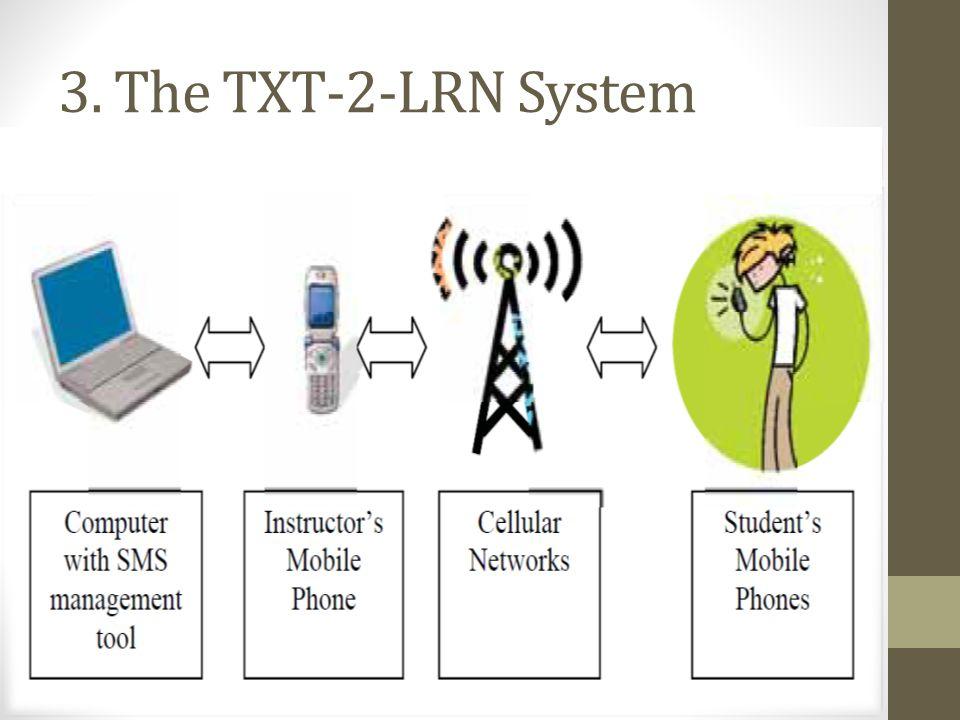 3. The TXT-2-LRN System