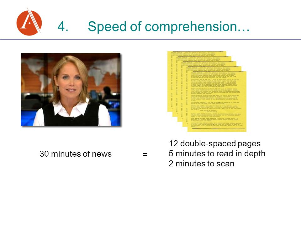 4.Speed of comprehension… 30 minutes of news 12 double-spaced pages 5 minutes to read in depth 2 minutes to scan =