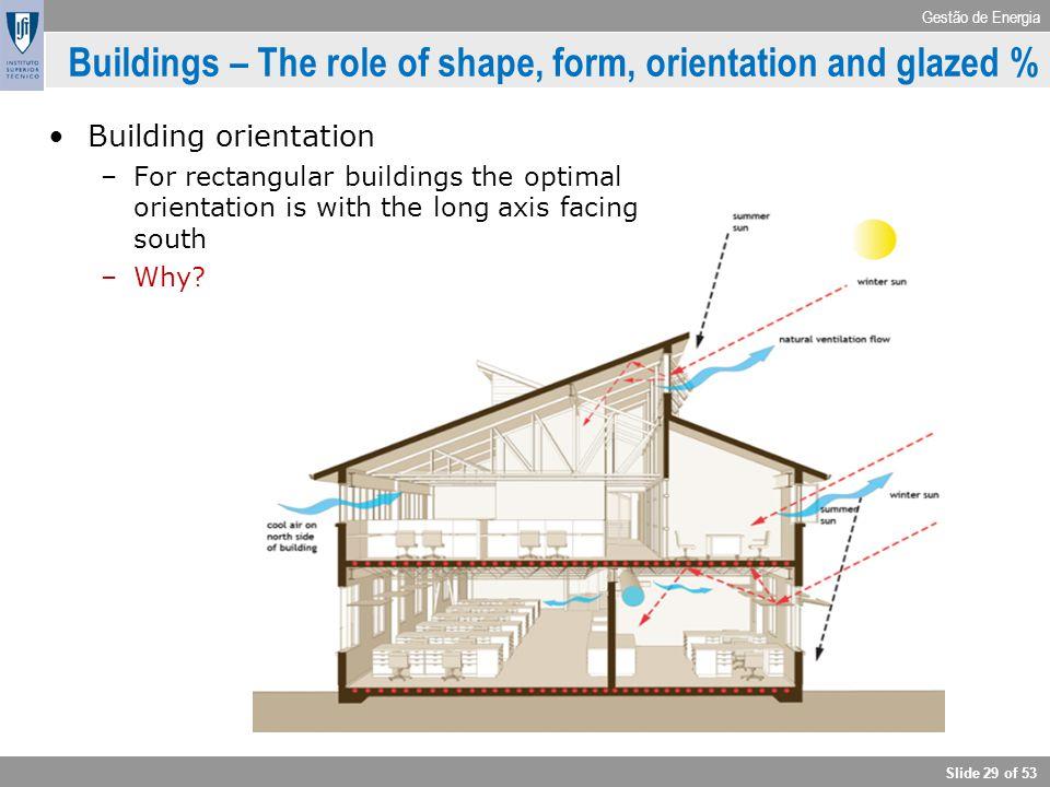 Gestão de Energia Slide 29 of 53 Buildings – The role of shape, form, orientation and glazed % Building orientation –For rectangular buildings the opt