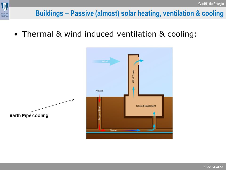 Gestão de Energia Slide 34 of 53 Buildings – Passive (almost) solar heating, ventilation & cooling Thermal & wind induced ventilation & cooling: Earth