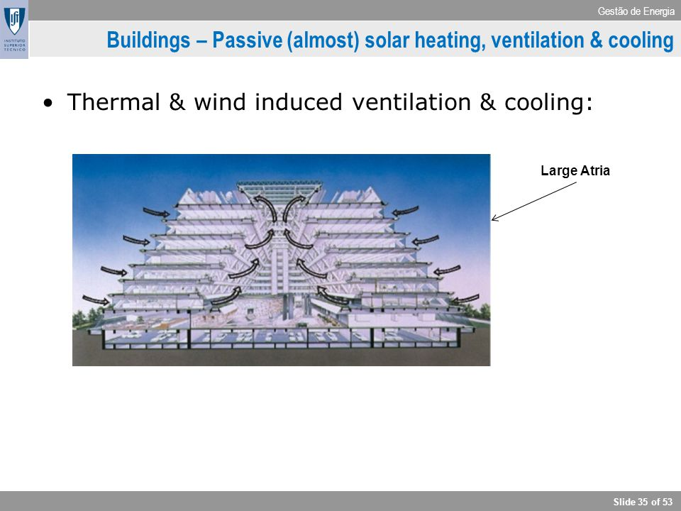 Gestão de Energia Slide 35 of 53 Buildings – Passive (almost) solar heating, ventilation & cooling Thermal & wind induced ventilation & cooling: Large