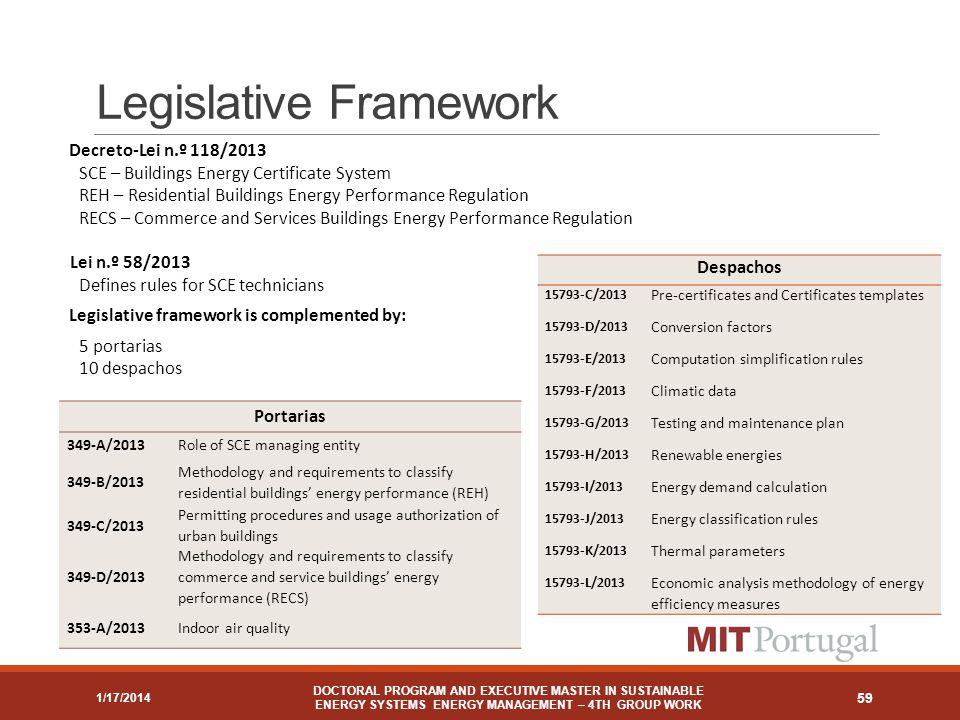 Legislative Framework 1/17/2014 59 Despachos 15793-C/2013 Pre-certificates and Certificates templates 15793-D/2013 Conversion factors 15793-E/2013 Com
