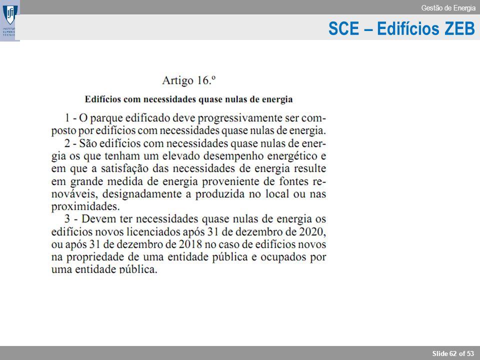 Gestão de Energia Slide 62 of 53 SCE – Edifícios ZEB