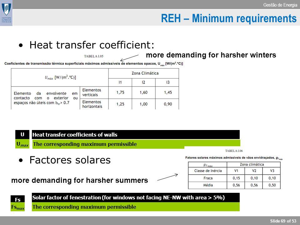 Gestão de Energia Slide 69 of 53 Heat transfer coefficient: Factores solares RCCTE – Indices e parameters U Heat transfer coefficients of walls U max