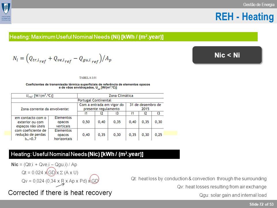 Gestão de Energia Slide 72 of 53 Heating Heating: Maximum Useful Nominal Needs (Ni) [kWh / (m 2.year)] Heating: Useful Nominal Needs (Nic) [kWh / (m 2