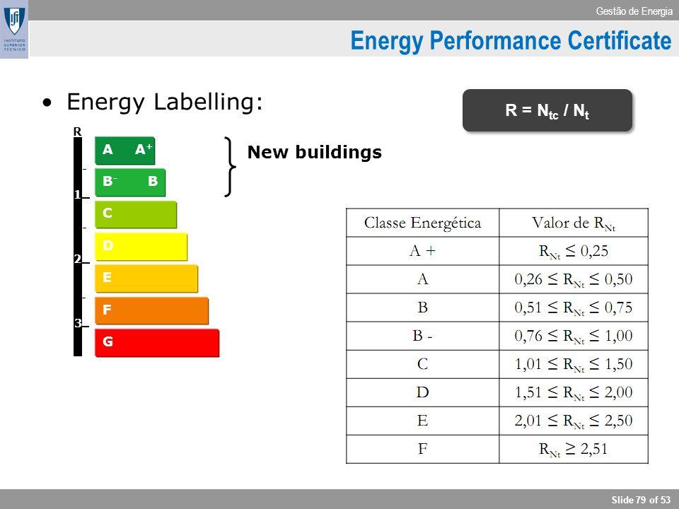 Gestão de Energia Slide 79 of 53 Energy label A A + B - B C D E F G New buildings 1 2 3 R R = N tc / N t Energy Performance Certificate Energy Labelli