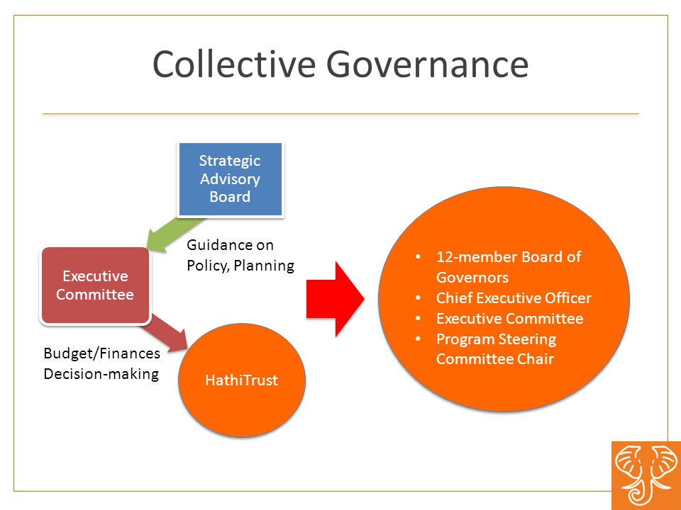 HathiTrust Executive Committee Strategic Advisory Board Budget/Finances Decision-making Guidance on Policy, Planning 12-member Board of Governors Chief Executive Officer Executive Committee Program Steering Committee Chair Collective Governance