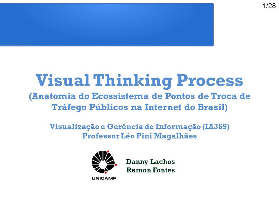 Visual Thinking Process (Anatomia do Ecossistema de Pontos de Troca de Tráfego Públicos na Internet do Brasil) Visualização e Gerência de Informação (