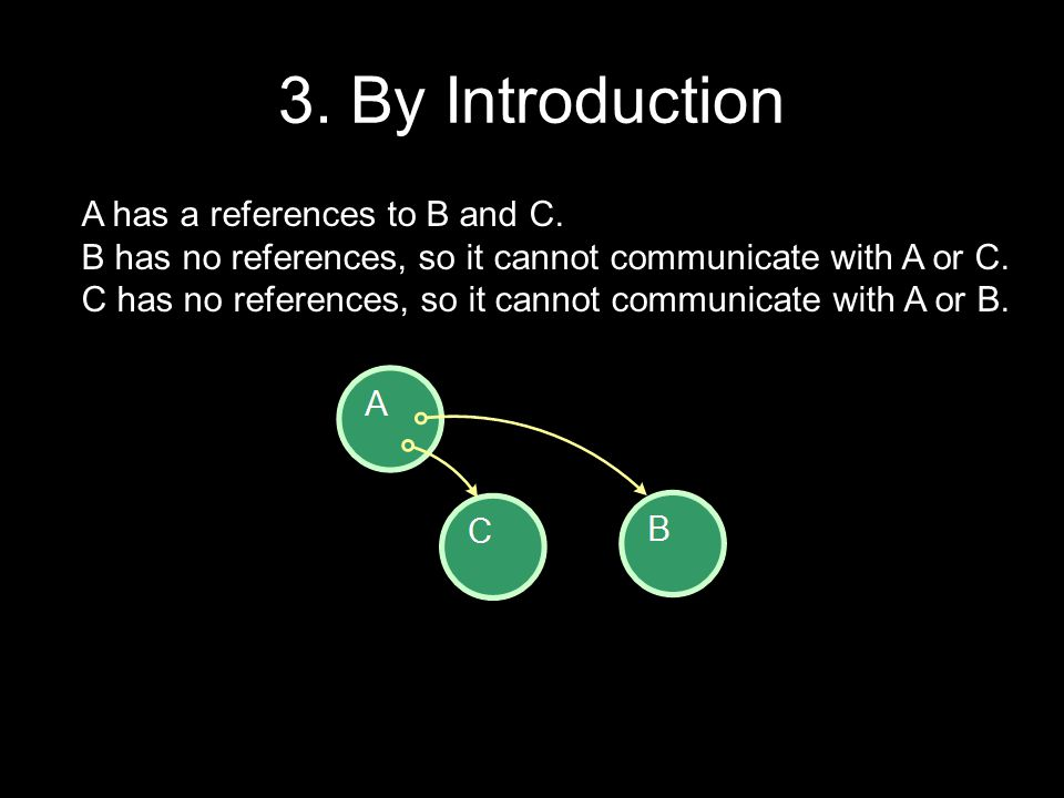 3. By Introduction A has a references to B and C.