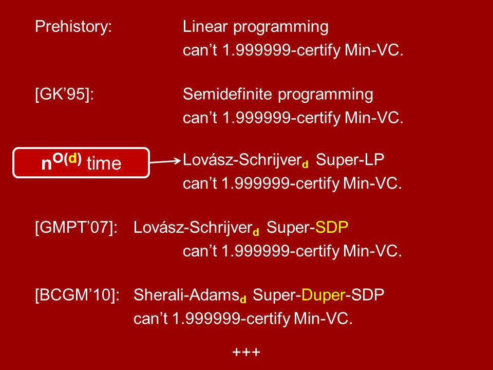 Prehistory:Linear programming can't 1.999999-certify Min-VC.