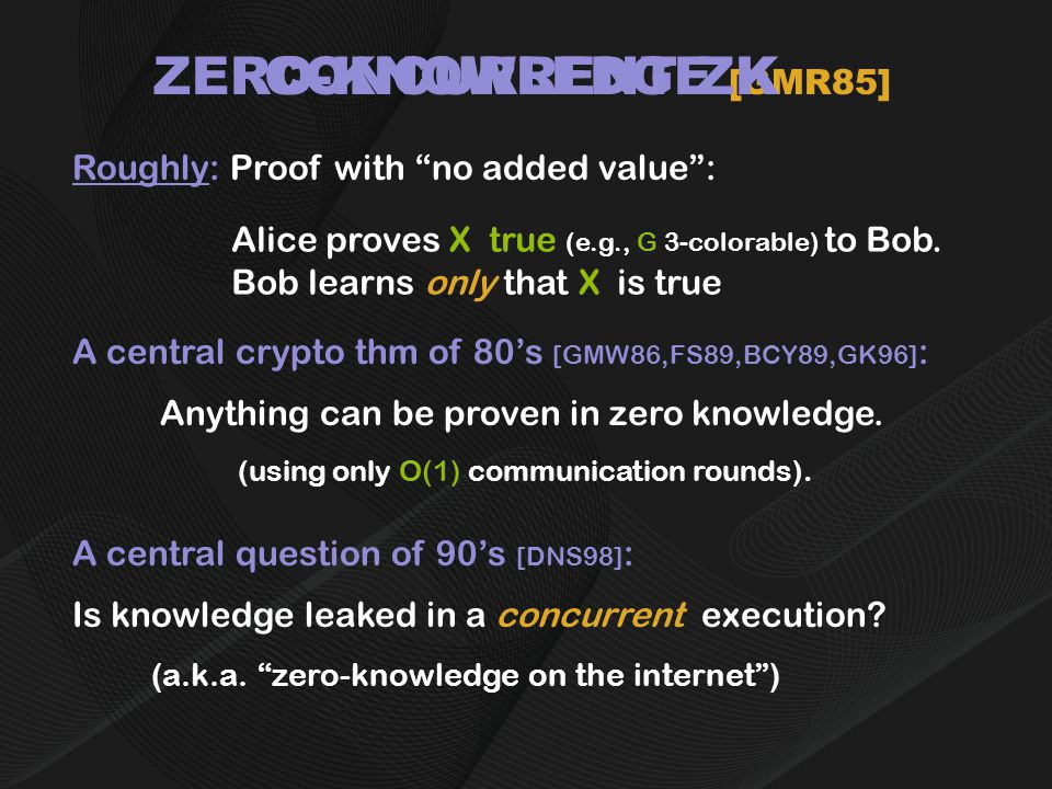 ZERO-KNOWLEDGE [GMR85] Roughly: Proof with no added value : A central crypto thm of 80's [GMW86,FS89,BCY89,GK96] : Anything can be proven in zero knowledge.