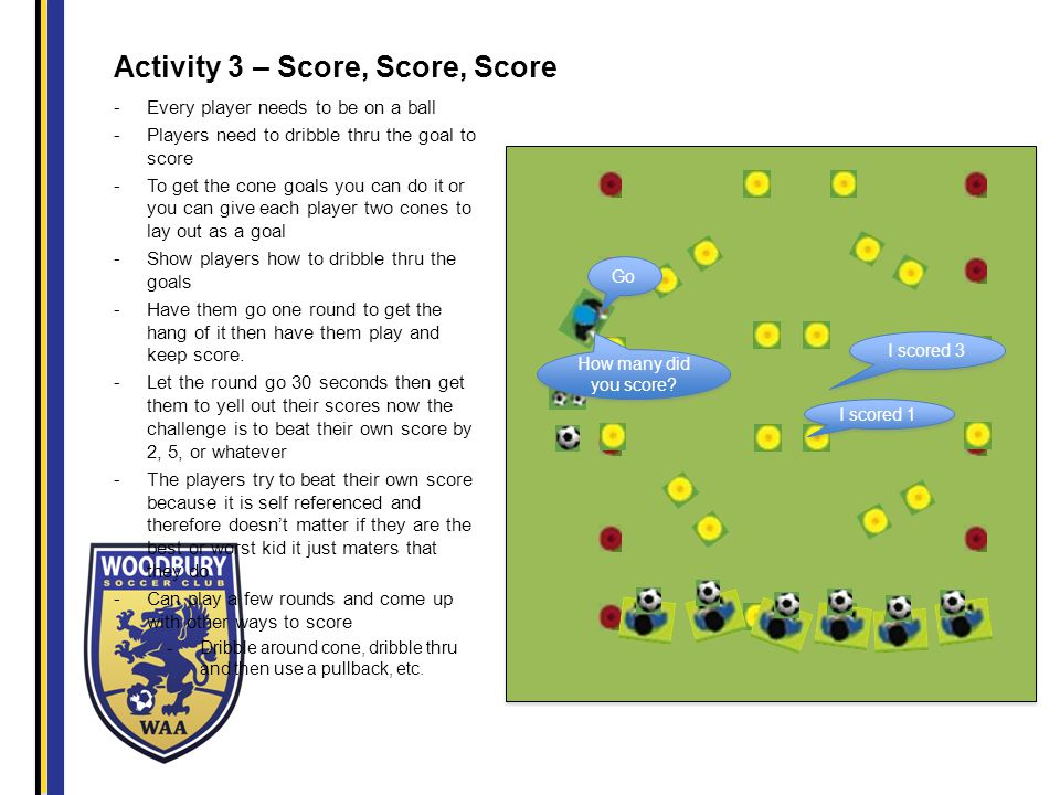 Activity 3 – Score, Score, Score -Every player needs to be on a ball -Players need to dribble thru the goal to score -To get the cone goals you can do it or you can give each player two cones to lay out as a goal -Show players how to dribble thru the goals -Have them go one round to get the hang of it then have them play and keep score.